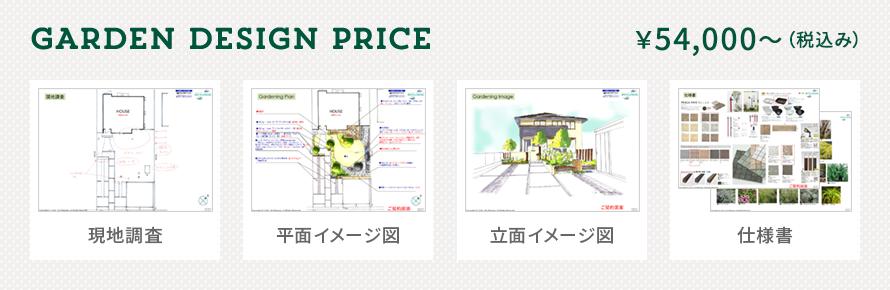 garden_design_price